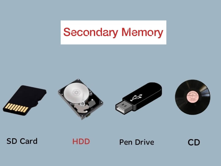 Secondary Memory Kya Hai Hindi