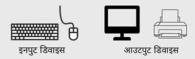 Input/Output Devices Examples
